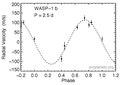 WASP-1 b rv.pdf