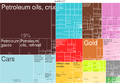 What did Canada export in 2014.png