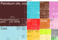 2014 yılında Kanada'nın mal ihracatının gösteren harita