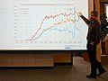 Wikimedia Metrics Meeting - March 2014 - Photo 05.jpg