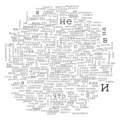 Worldcloud illustrating word usage in Chekhov's short stories.png