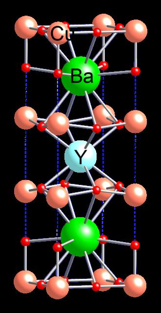 Robert Hazen - Image: YBCO unit cell CM 3D balls labelled