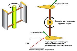 Характеристики асинхронного двигателя ~ Электропривод ...