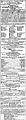 1856-12-22 New-York Daily Tribune p2.jpg