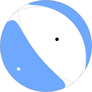 1992 Roermond earthquake - Focal mechanism diagram for the earthquake