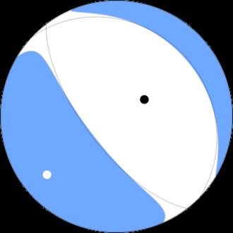 1992 Roermond earthquake - Focal mechanism diagram for the earthquake