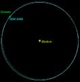2002aa29-orbit-3pl.PNG