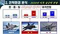 2030년경 동북아시아 공군력.jpg
