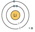 3 Lithium (Li) Bohr model.png