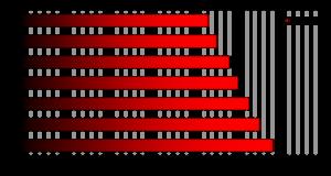 .458 Lott - Image: 458Lott Bullet Velocity 04