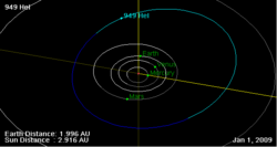 949 Hel orbit on 01 Jan 2009.png