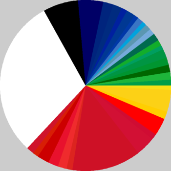 All flags of world combined by Color Usage.png