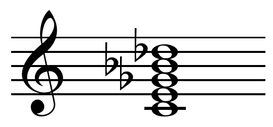 Altered chord on C