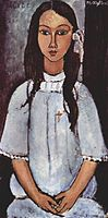 Amedeo Modigliani - Alice.jpg