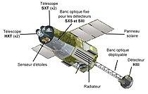 Astro-h schema.jpg