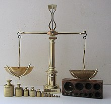 cc6a0a159972 Weighing scale - Wikipedia
