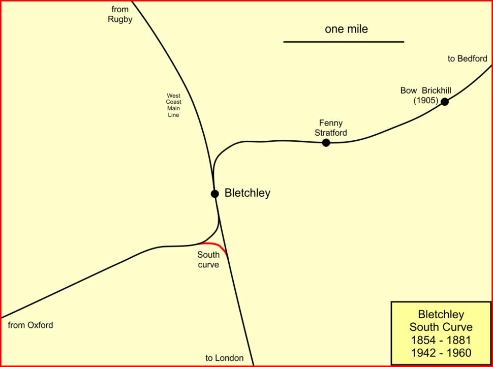 Bletch1854