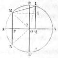 Bovier-Lapierre - Traité élémentaire de trigonométrie rectiligne 1868, illust p104.png