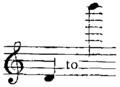 Britannica Flute Georgi Flute Range.png