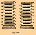 Brockhaus and Efron Encyclopedic Dictionary b15 009-0.jpg