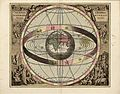Cellarius' Scenographia Systematis Mundani Ptolemaici, 1708 (12115948624).jpg