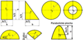 Centroids Examples.png