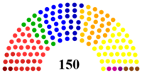 Chamber_of_representatives_diagram_Belgium_2014.png