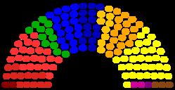 Kamero de reprezentantoj diagramas Belgion 2014.png
