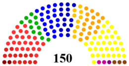 Chamber of representatives diagram Belgium 2014.png
