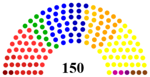 Belgian Federal Parliament - Image: Chamber of representatives diagram Belgium 2014