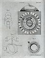 Clocks; a Ferguson clock, face (right), and diagrams of the Wellcome V0023842.jpg