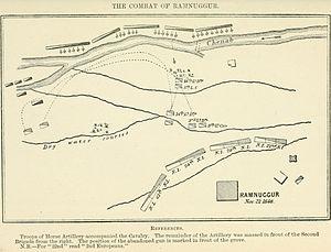 Battle of Ramnagar - Map of the battle