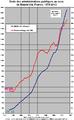 Dette publique France 1978-2013.PNG
