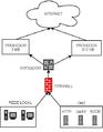 Diagrama DMZ.png