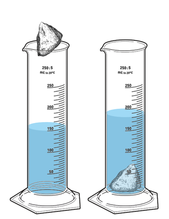 Displacement (fluid) - Measurement of volume by displacement. The amount by which the liquid rises in the cylinder is equal to the volume of the rock.