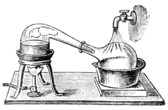 Destructive distillation - Many early experiments used retorts for destructive distillation.