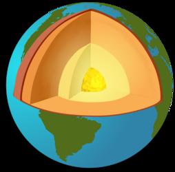 Noyau interne wikip dia for L interieur de la terre
