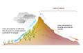 Effetto rainshadow.png