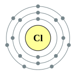 Electron shells of chlorine (2, 8, 7)