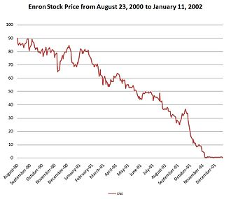 Philosophy of accounting - falling stock of Enron