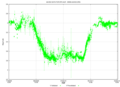 Epsilon Aurigae eclipse light curve.png