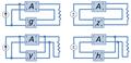 Feedback topologies.png