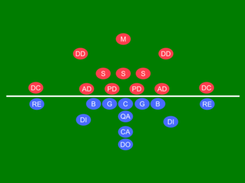 Flag football zone defense 8 on 8 dating