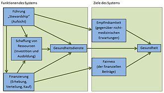 download Evidenzbasierte Medizin in Anästhesie und