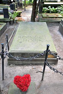 Grab der Eltern von Chopin, Powązki-Friedhof in Warschau (Quelle: Wikimedia)