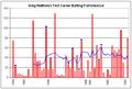 Greg Matthews graph.PNG