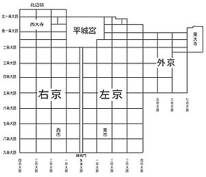 Tenpyō - Ground-plan of Heijō-kyō (Nara)