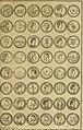 Historia Byzantina duplici commentario illustrata - prior, Familias ac stemmata imperatorum constantinopolianorum, cum eorundem augustorum nomismatibus, and aliquot iconibus - praeterea familias (14764693131).jpg