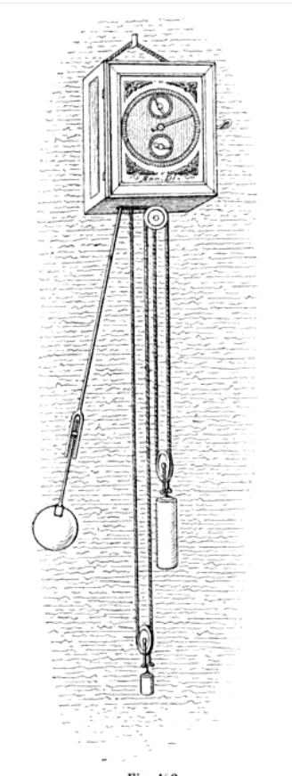Huygens first pendulum clock - front view