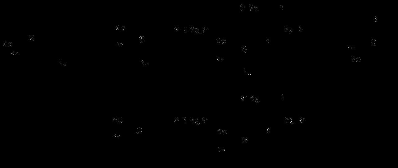Hypervalentie Wikiwand